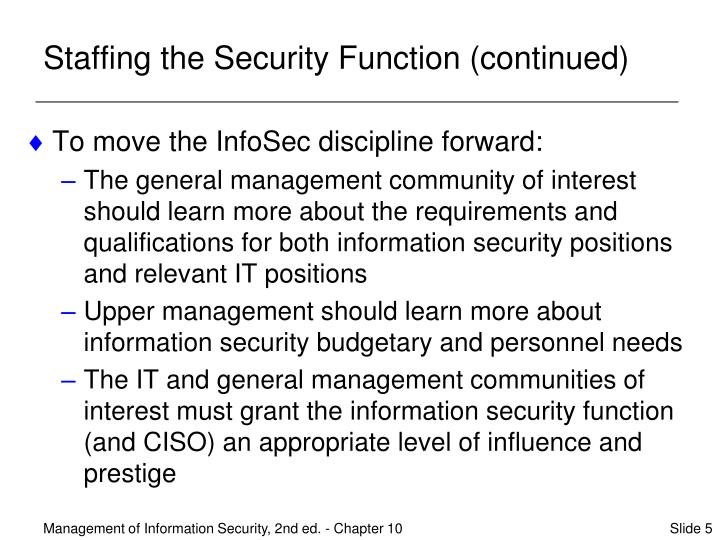 Staffing the Security Function (continued)