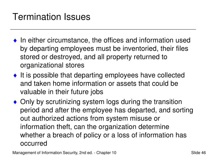 Termination Issues