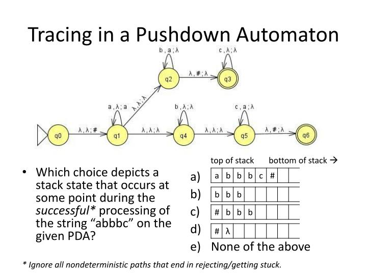 Tracing in a Pushdown Automaton