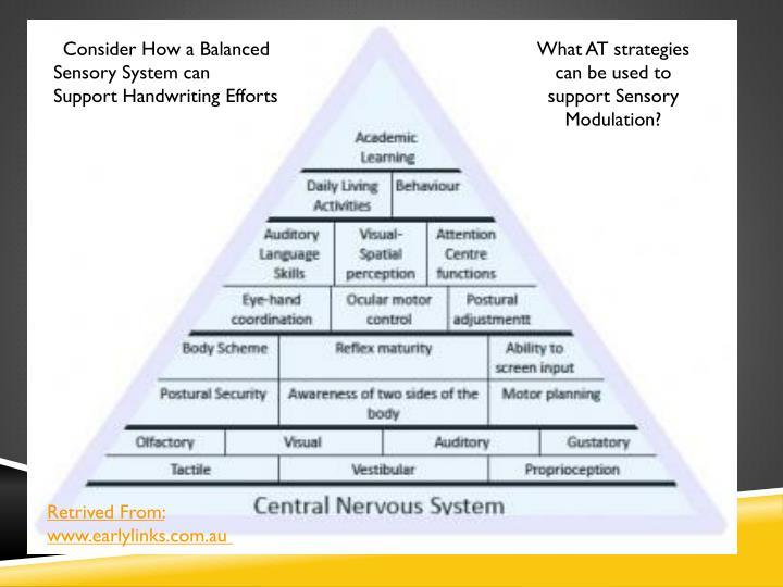 Consider How a Balanced