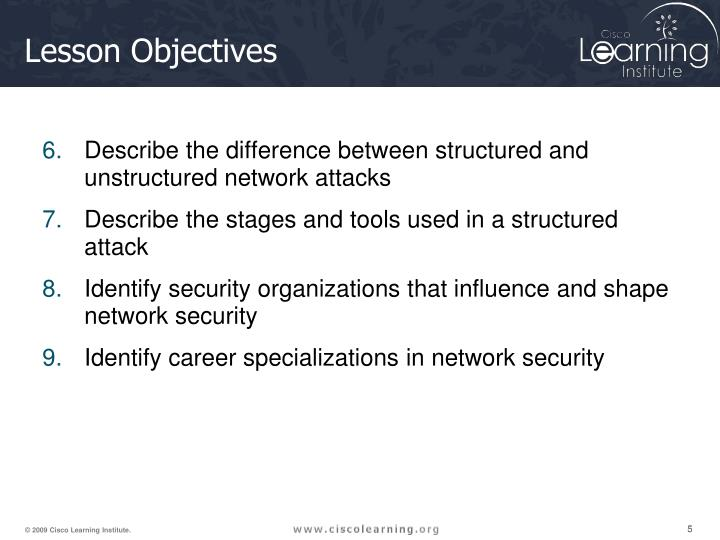 Describe the difference between structured and unstructured network attacks