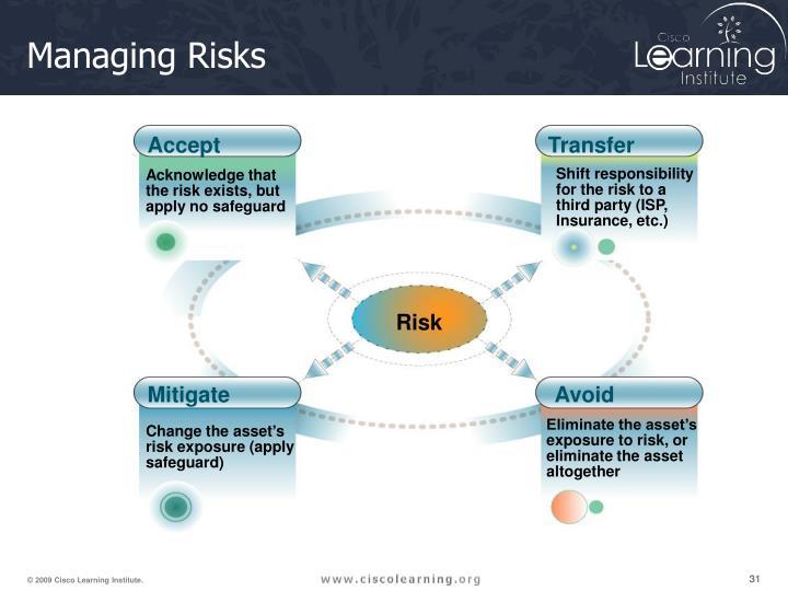 Managing Risks