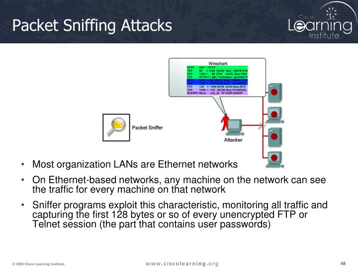 Most organization LANs are Ethernet networks