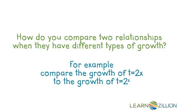 How do you compare two relationships when they have different types of growth?