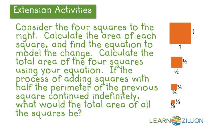 Consider the four squares to the right.  Calculate the area of each square, and find the equation to model the change.  Calculate the total area of the four squares using your equation.  If the process of adding squares with half the perimeter of the previous square continued indefinitely, what would the total area of all the squares be?