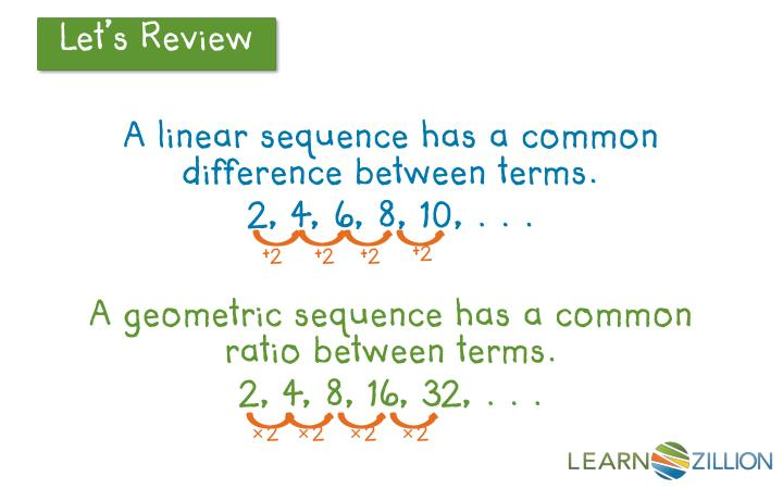 A linear sequence has a common difference between terms.