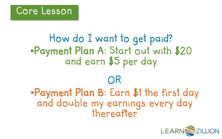 How do I want to get paid?