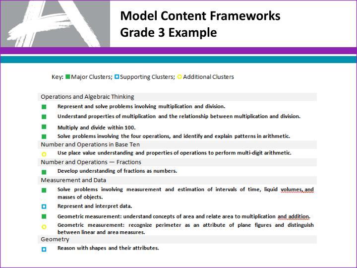 Model Content Frameworks