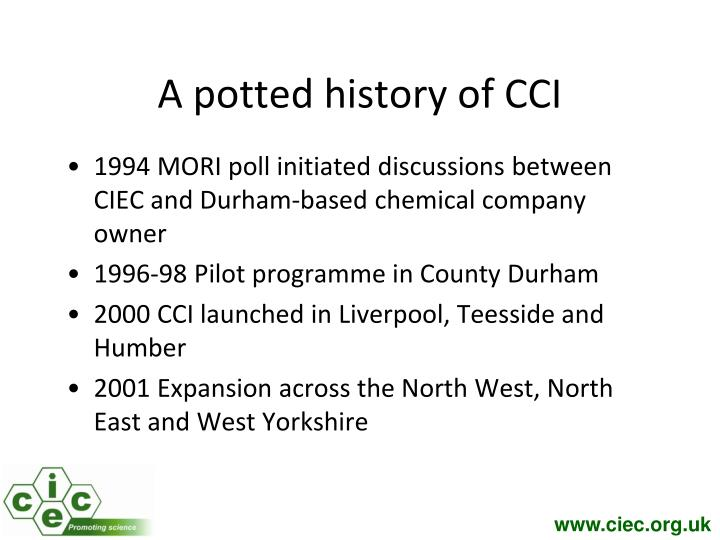 A potted history of CCI