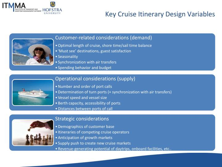 Key Cruise Itinerary Design Variables