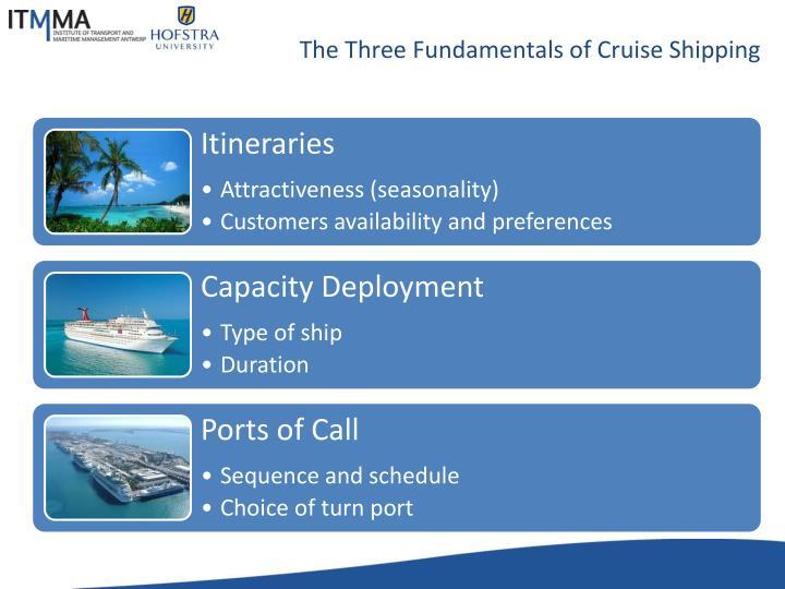 The Three Fundamentals of Cruise Shipping
