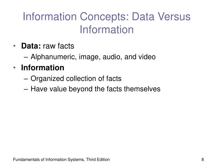 Information Concepts: Data Versus Information