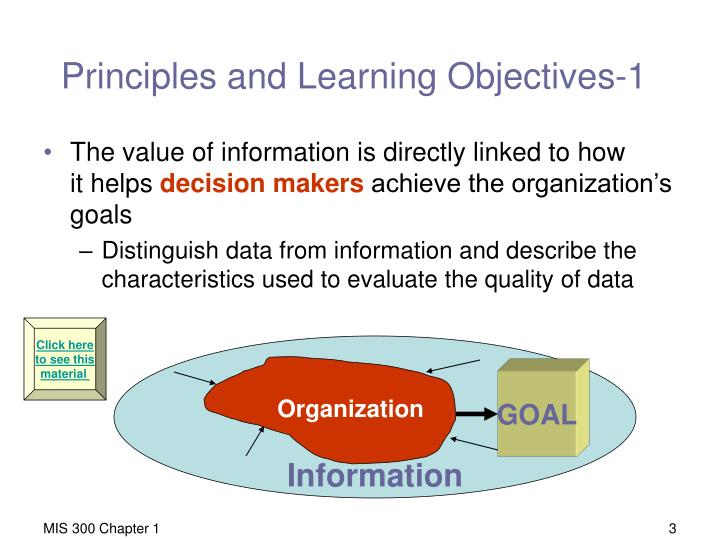 Principles and learning objectives 1