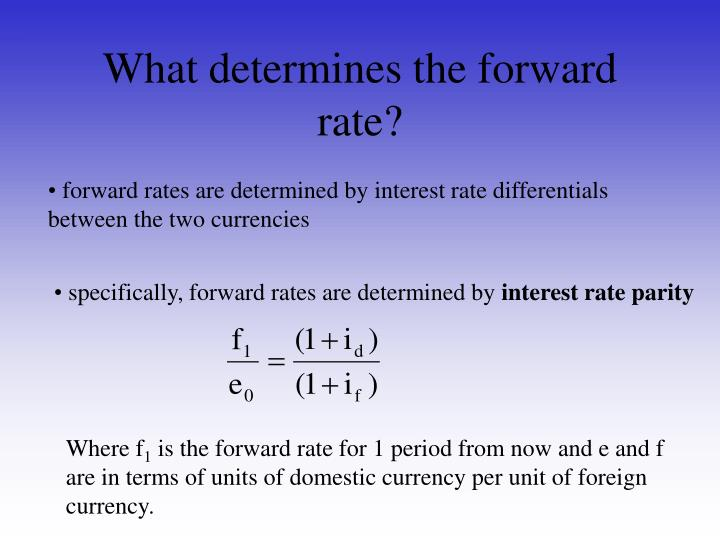 What determines the forward rate?