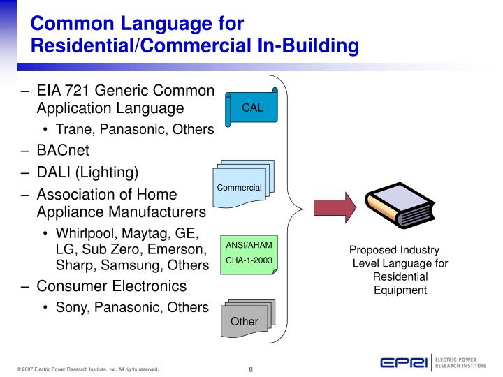 EIA 721 Generic Common Application Language