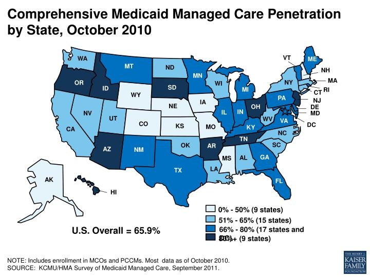comprehensive medicaid managed care penetration by state october 2010 n.