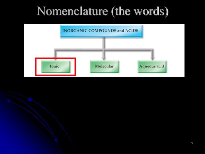 Nomenclature the words1