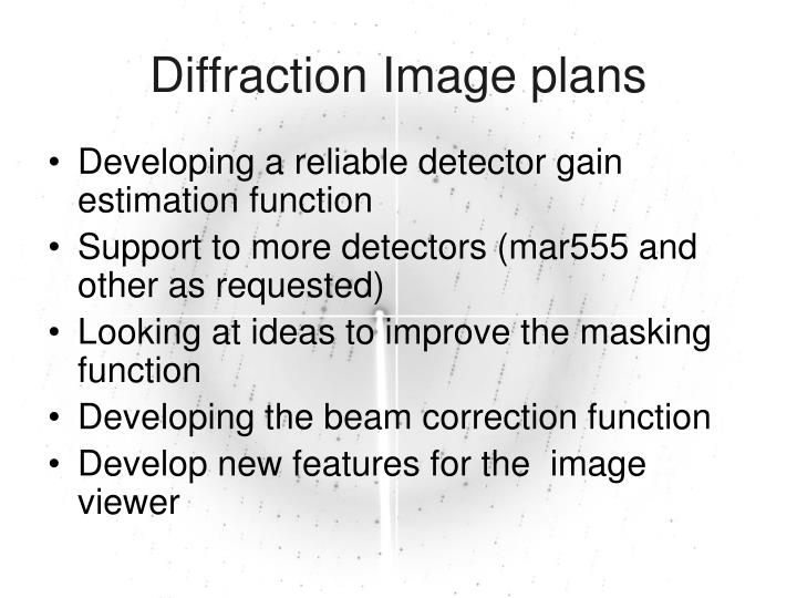 Diffraction Image plans