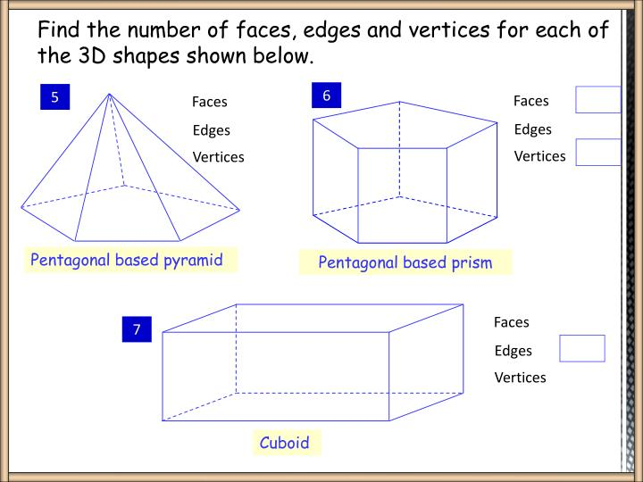 Find the number of faces, edges and vertices for each of the 3D shapes shown below.