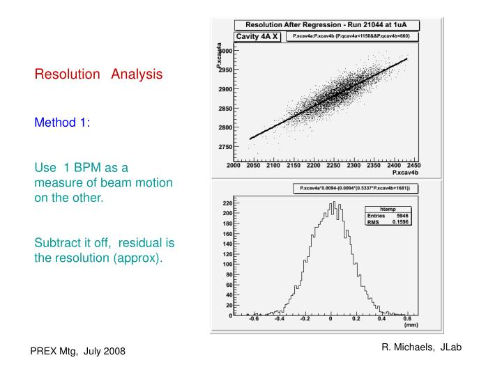 Resolution   Analysis