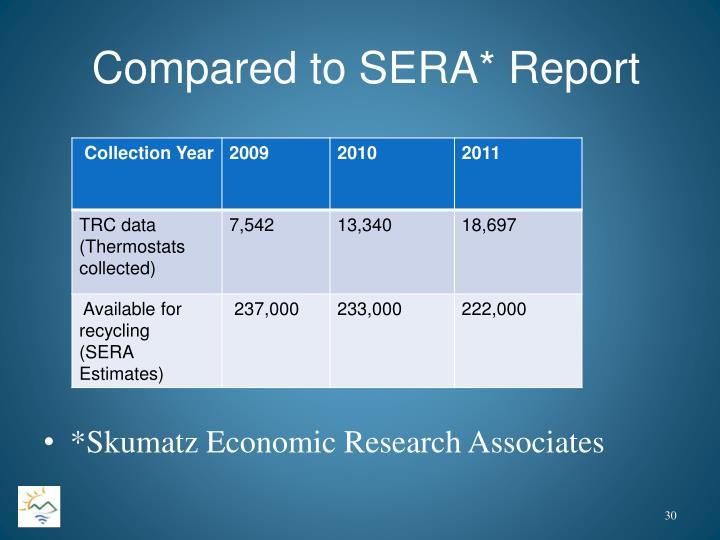 Compared to SERA* Report