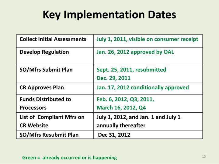 Key Implementation Dates
