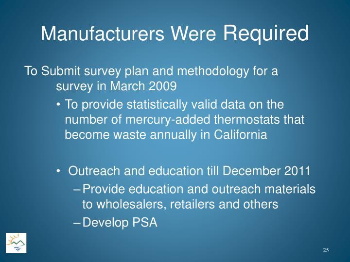 Manufacturers Were