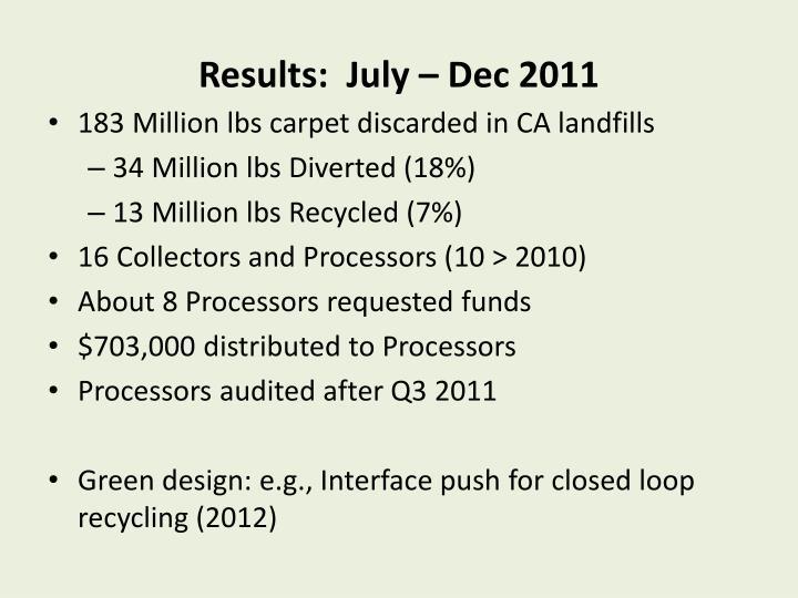 Results:  July – Dec 2011