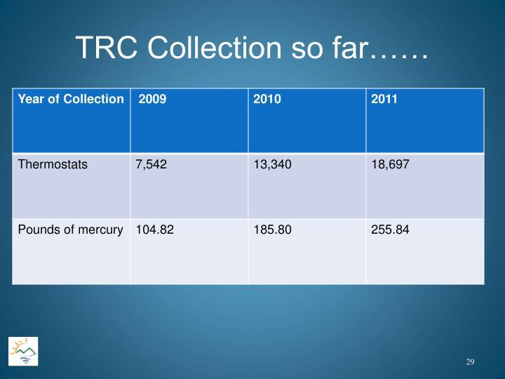 TRC Collection so far……