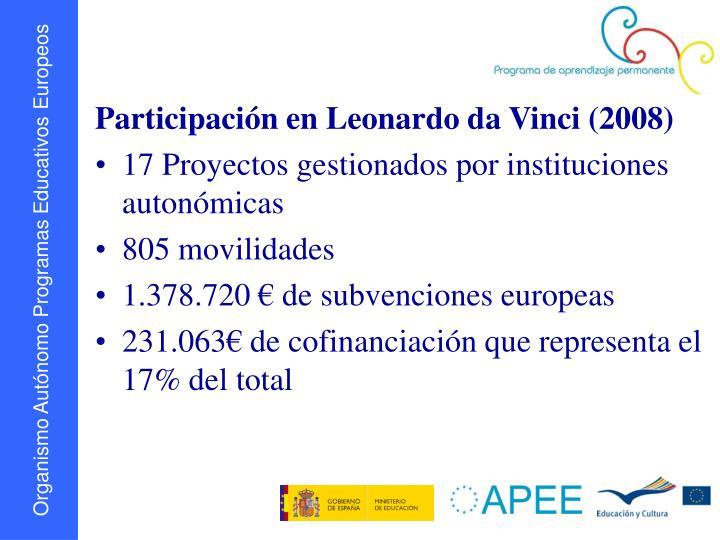 Participación en Leonardo da Vinci (2008)