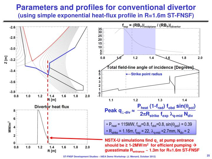 Parameters and profiles for conventional