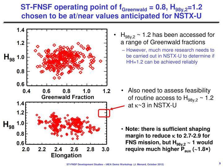 ST-FNSF operating point of