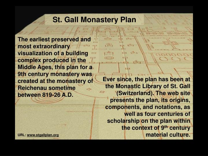 St. Gall Monastery Plan