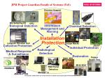 jpm project guardian family of systems fos