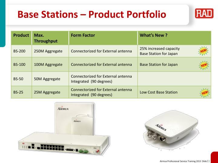 Base Stations – Product Portfolio