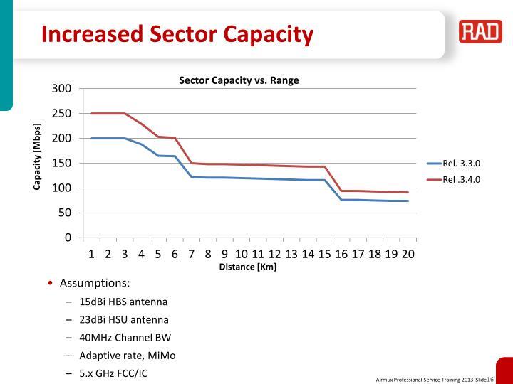 Increased Sector Capacity