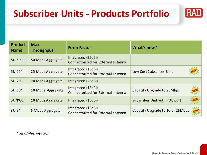Subscriber Units - Products Portfolio
