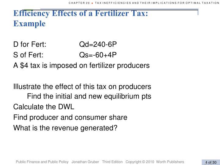 Efficiency Effects of a Fertilizer Tax: