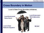 cross boundary in motion