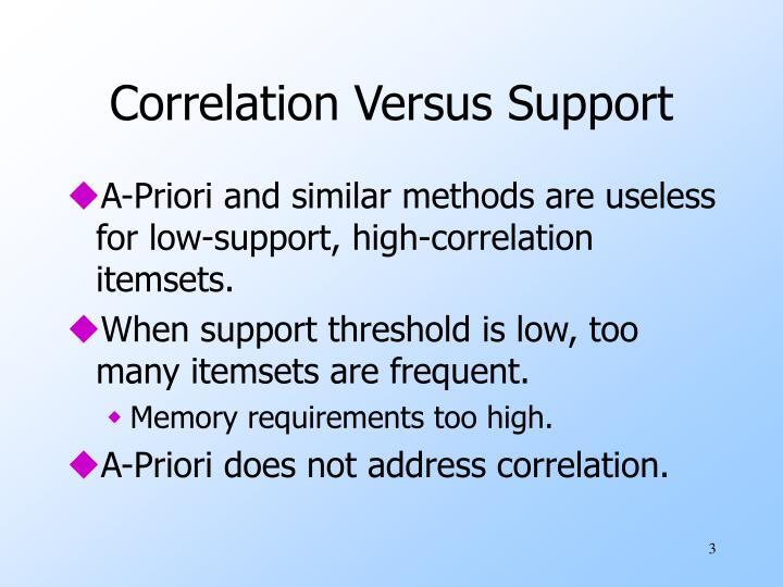 Correlation versus support
