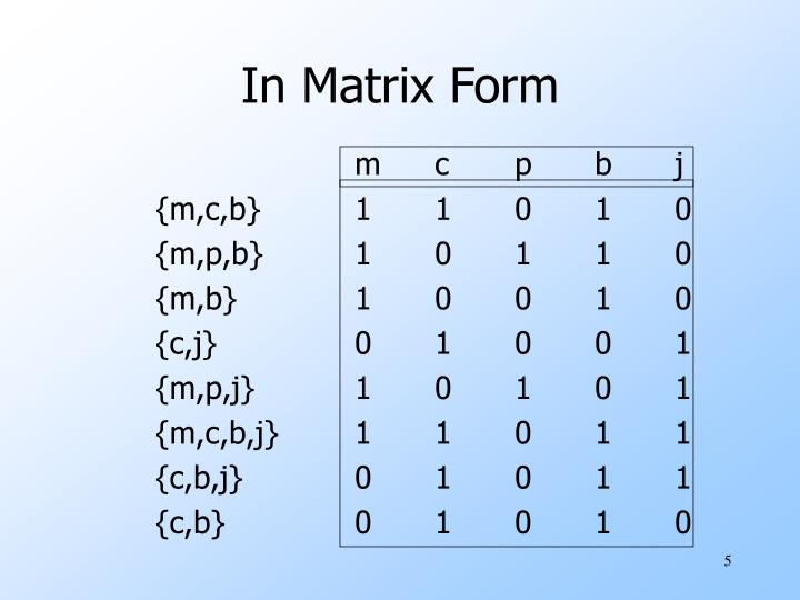 In Matrix Form