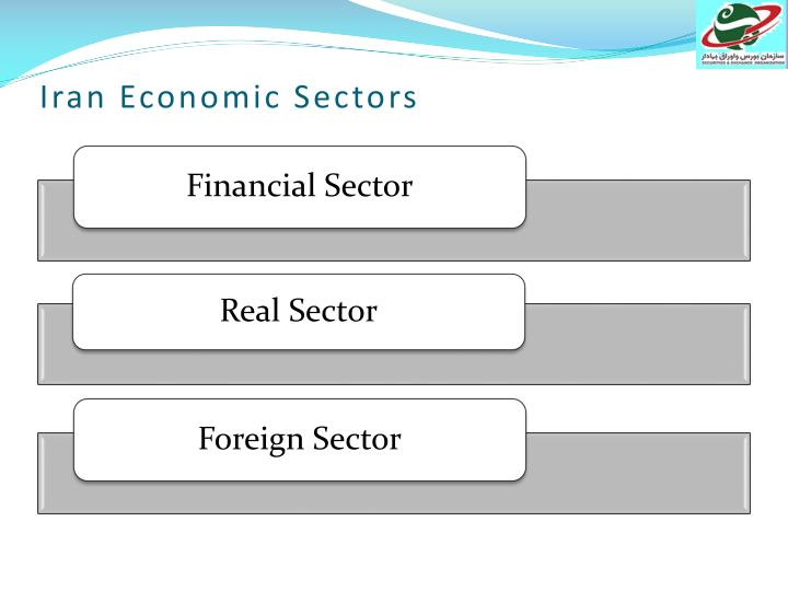 Iran Economic Sectors