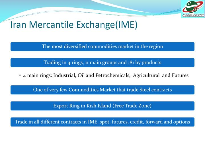 Iran Mercantile Exchange(IME)
