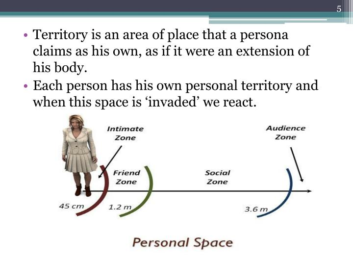 Territory is an area of place that a persona claims as his own, as if it were an extension of his body.