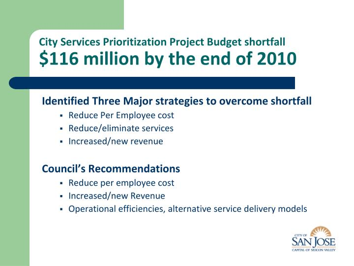 City Services Prioritization Project Budget shortfall