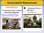 associated resources