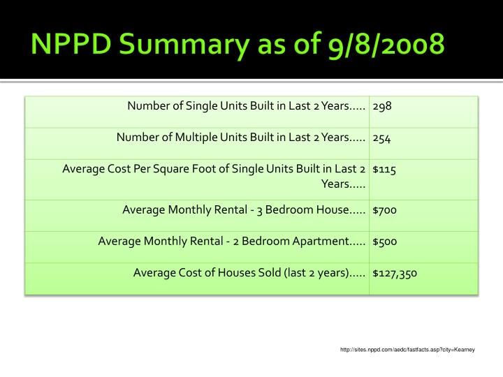 Nppd summary as of 9 8 2008