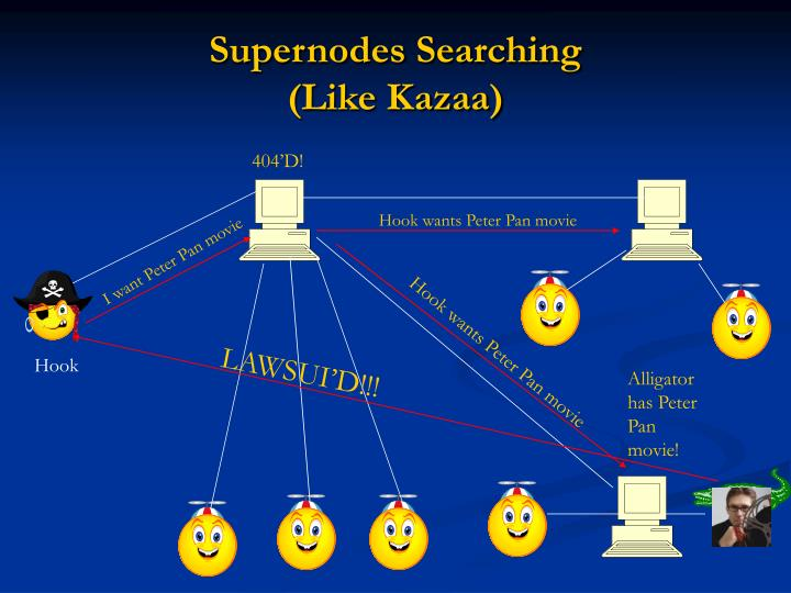 Supernodes Searching