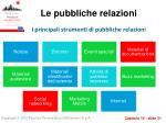 le pubbliche relazioni5