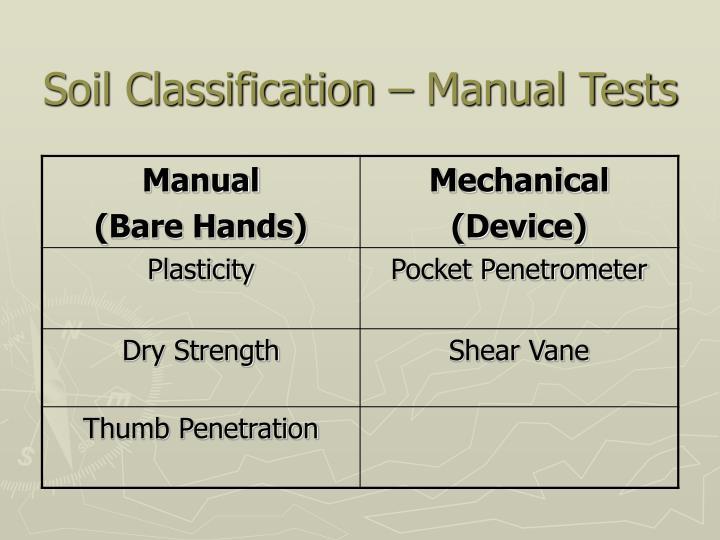 Soil Classification – Manual Tests